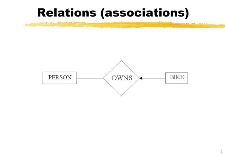Relations (associations)