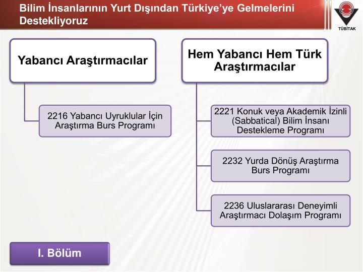 Bilim İnsanlarının Yurt Dışından Türkiye'ye Gelmelerini Destekliyoruz