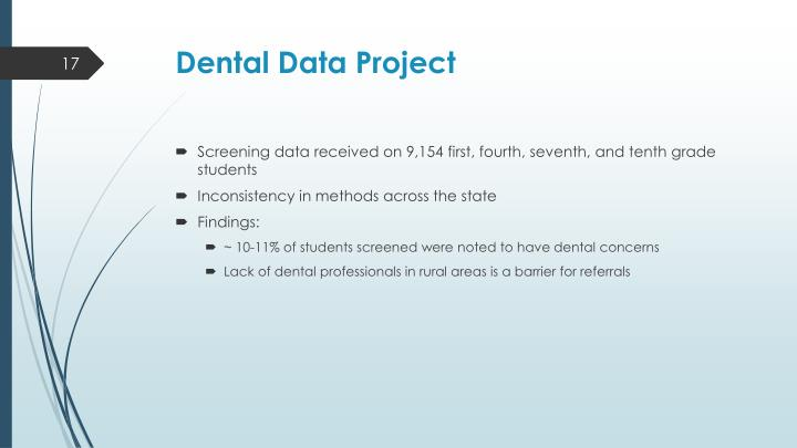 Dental Data Project