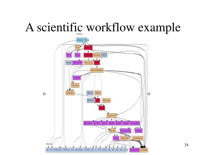 A scientific workflow example