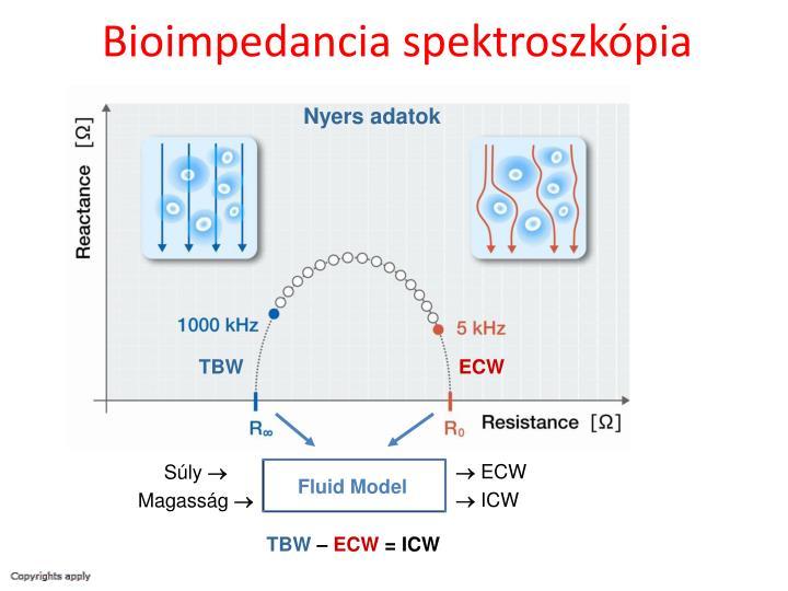 Bioimpedancia spektroszkópia