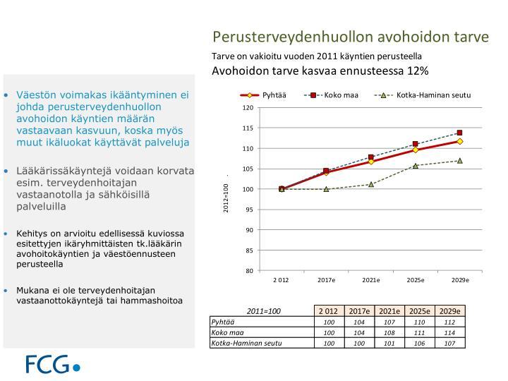 Väestön voimakas ikääntyminen ei johda perusterveydenhuollon avohoidon käyntien määrän vastaavaan kasvuun, koska myös muut ikäluokat käyttävät palveluja