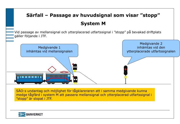 """Särfall – Passage av huvudsignal som visar """"stopp"""" System M"""