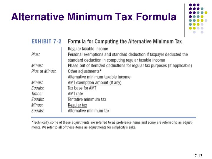 Alternative Minimum Tax Formula