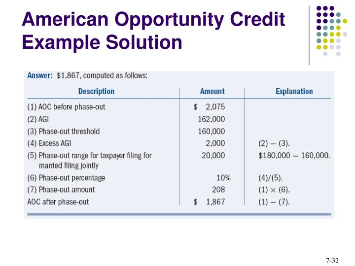 American Opportunity Credit Example Solution