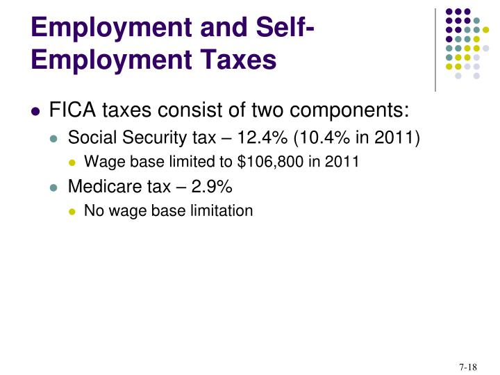 Employment and Self-Employment Taxes