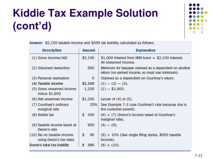 Kiddie Tax Example Solution (cont'd)