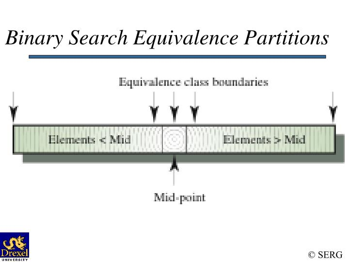 Binary Search Equivalence Partitions