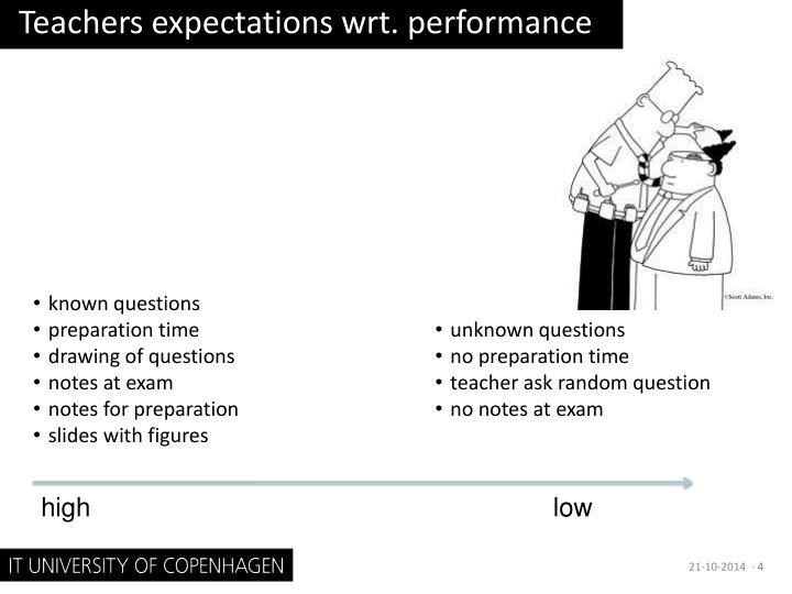 Teachers expectations wrt. performance