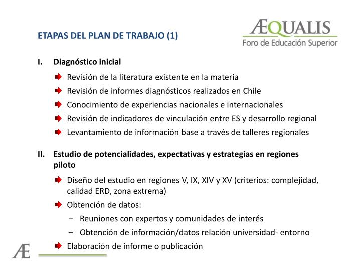 ETAPAS DEL PLAN DE TRABAJO (1)