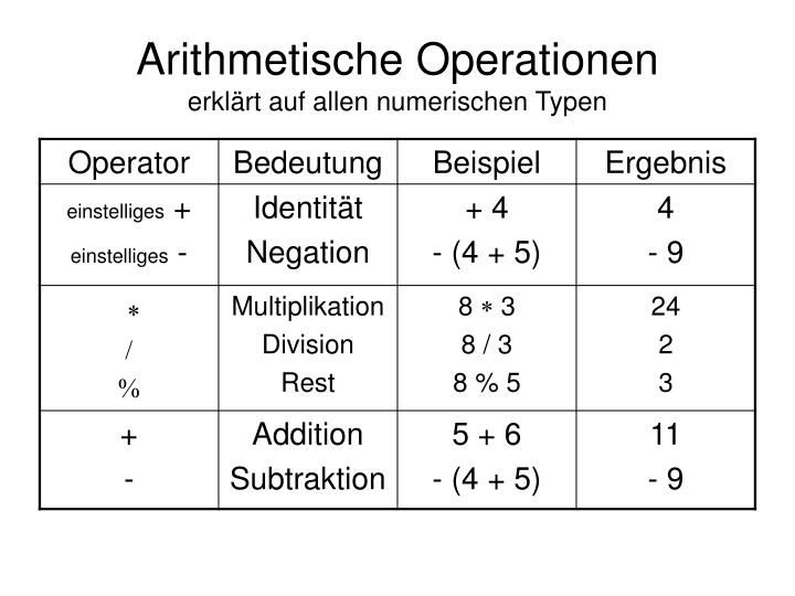 Arithmetische Operationen