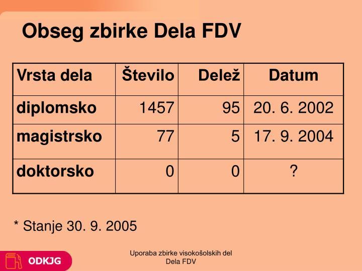 Obseg zbirke Dela FDV