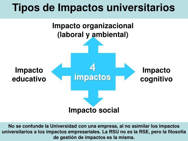 Tipos de Impactos universitarios