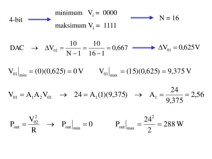 minimum   V