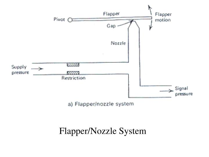 Flapper/Nozzle System