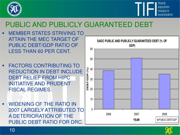 PUBLIC AND PUBLICLY GUARANTEED DEBT
