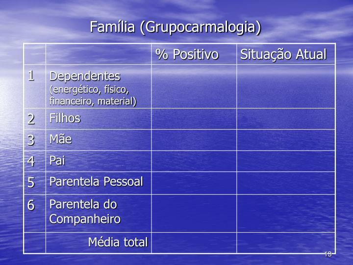 Família (Grupocarmalogia)
