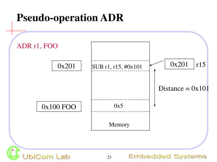 Pseudo-operation ADR