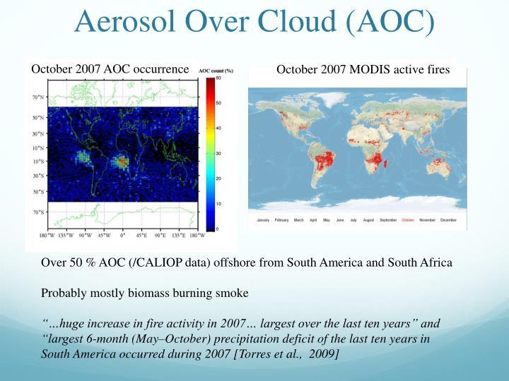 Aerosol Over Cloud (AOC)