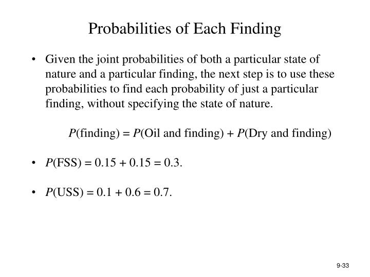 Probabilities of Each Finding