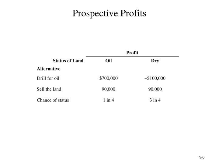Prospective Profits