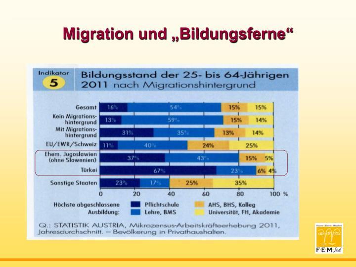 """Migration und """"Bildungsferne"""""""
