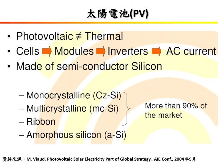 太陽電池(