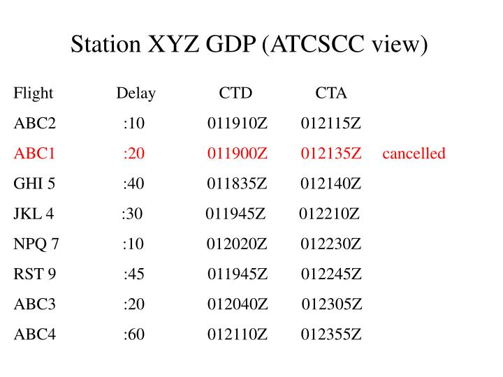Station XYZ GDP (ATCSCC view)