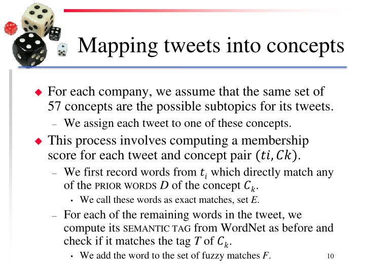 Mapping tweets into concepts