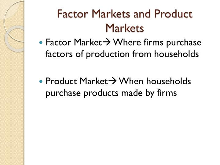 Factor Markets and Product Markets