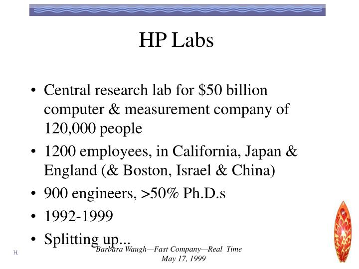 HP Labs