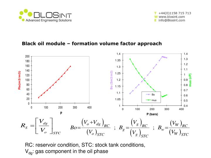 Black oil module – formation volume factor approach
