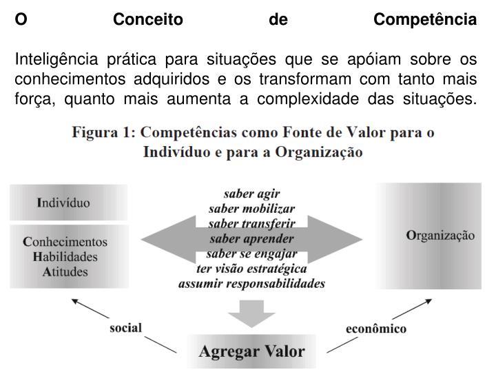 O Conceito de Competência