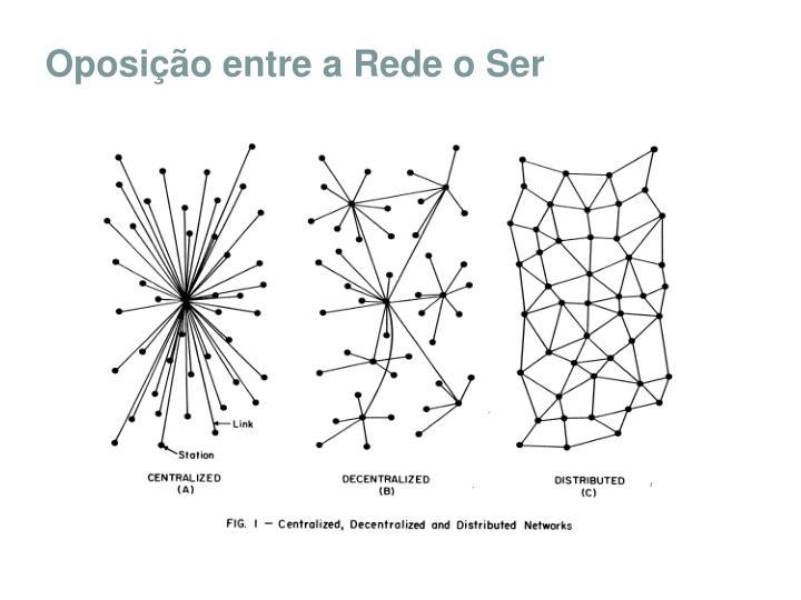 Oposição entre a Rede o Ser