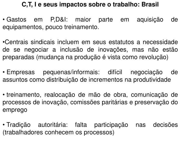 C,T, I e seus impactos sobre o trabalho: Brasil