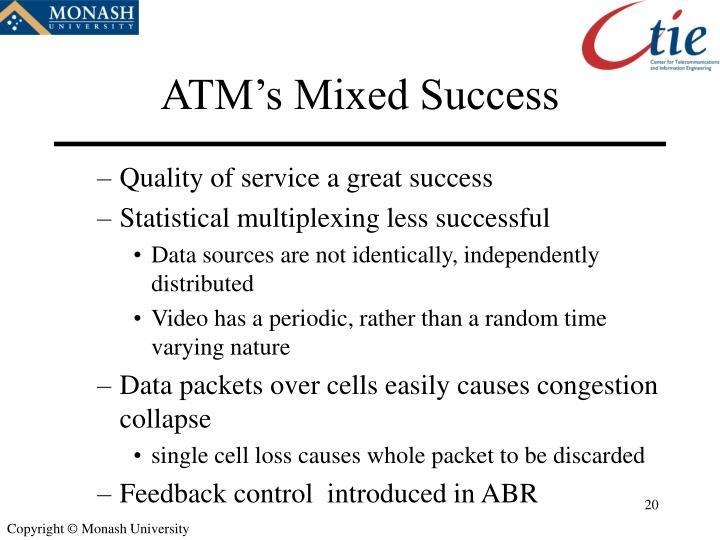 ATM's Mixed Success
