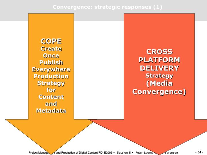 Convergence: strategic responses (1)