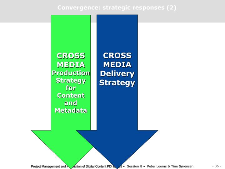 Convergence: strategic responses (2)