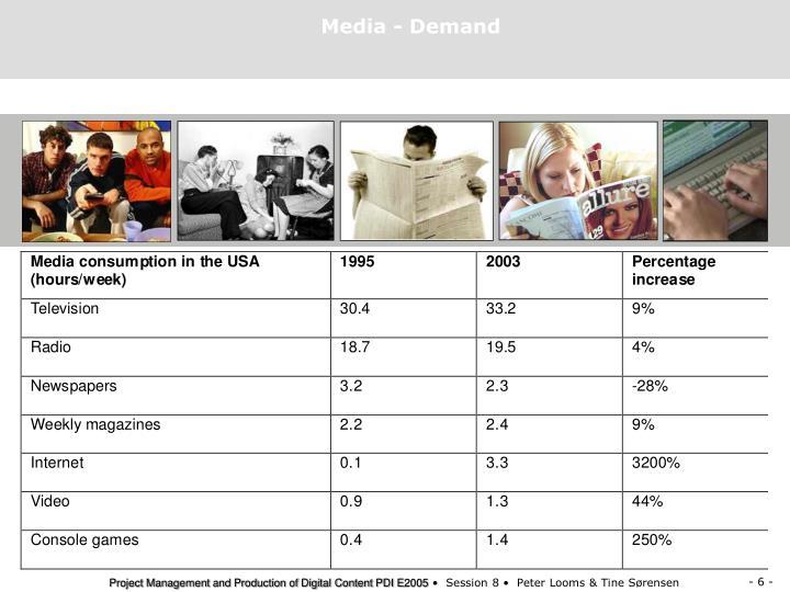 Media - Demand