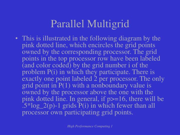 Parallel Multigrid