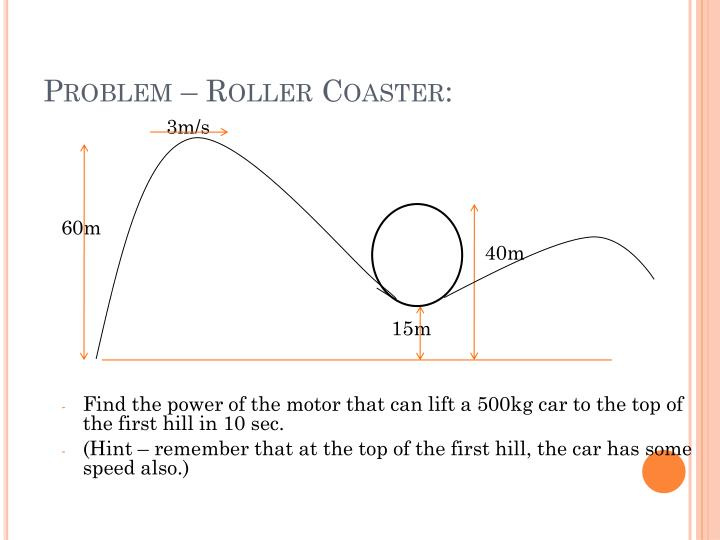 Problem – Roller Coaster: