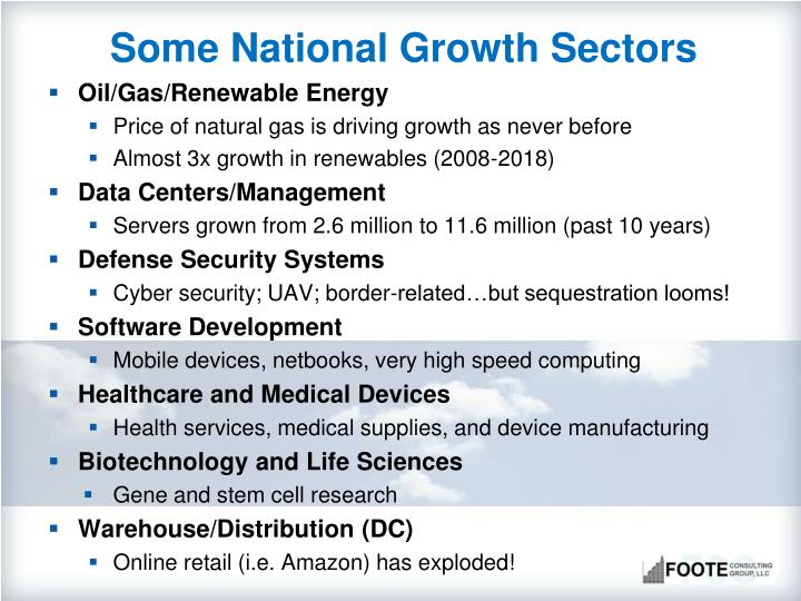 Some National Growth Sectors
