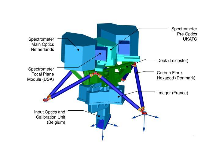 Spectrometer Pre Optics
