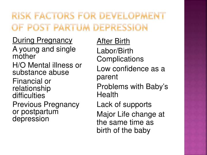 Risk Factors for Development of Post Partum Depression