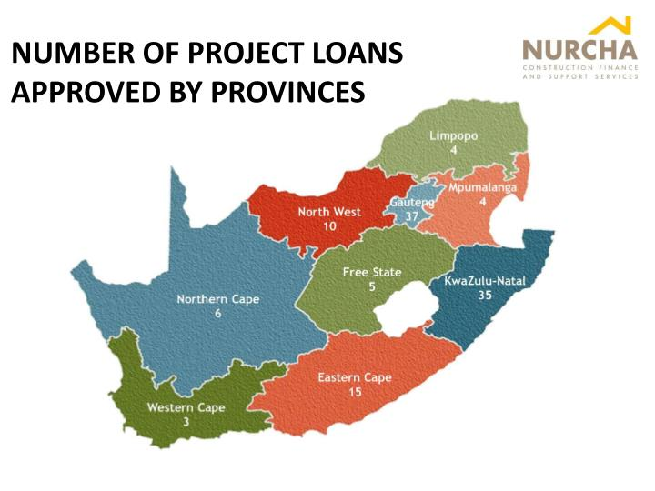 NUMBER OF PROJECT LOANS APPROVED BY PROVINCES