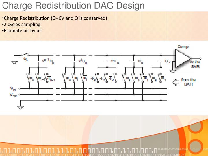 Charge Redistribution DAC Design