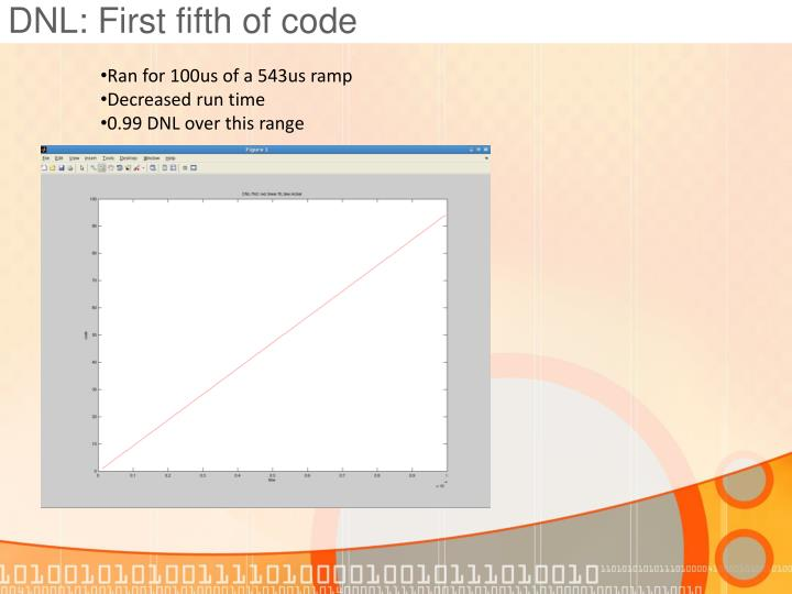 DNL: First fifth of code