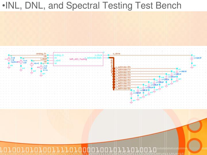 INL, DNL, and Spectral Testing Test Bench