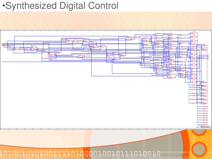Synthesized Digital Control