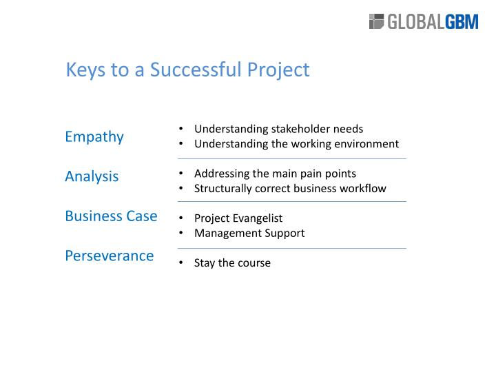 Keys to a Successful Project